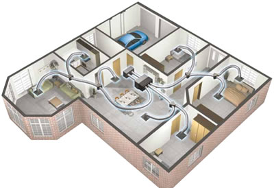 ducted home air conditioning